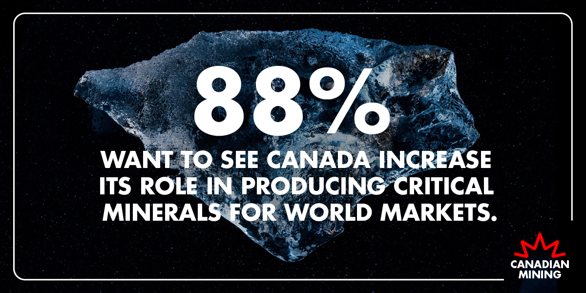 Canadians want to seize opportunity in Critical Minerals